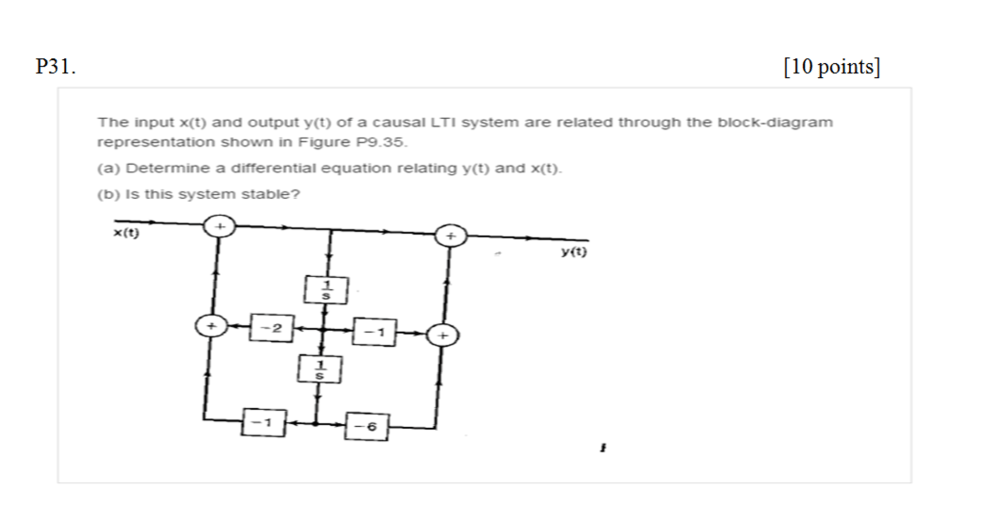 medium resolution of question the input x t and output y t of a causal lti system are related through the block diagram repre