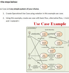 follow the steps below using use case and any simple system of your choice  [ 1024 x 835 Pixel ]