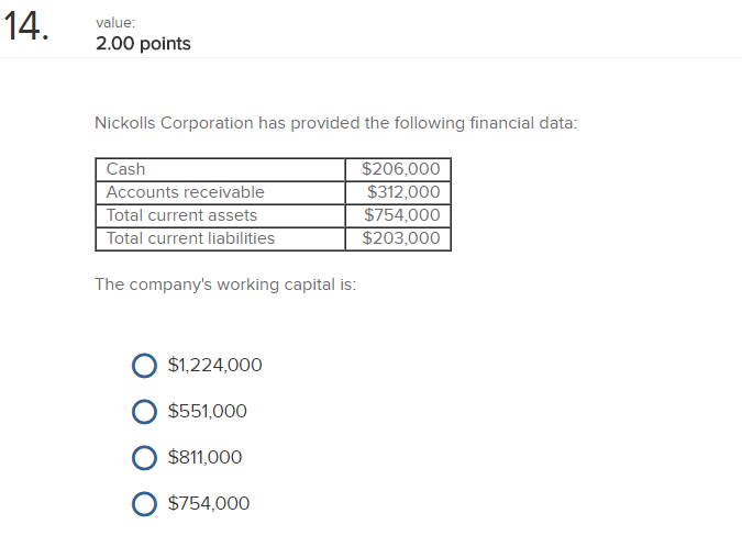 Solved: Nickolls Corporation Has Provided The Following Fi