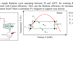 analyze the simple rankine cycle operating between 20 and 100 degree c [ 1141 x 756 Pixel ]