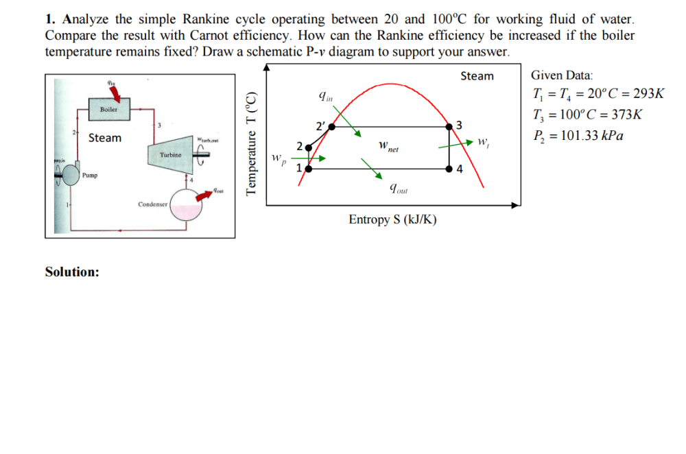 medium resolution of analyze the simple rankine cycle operating between 20 and 100 degree c