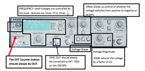 Solved: In The Function Generator And Oscilloscope Experim