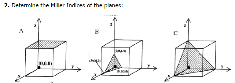 Solved: 2. Determine The Miller Indices Of The Planes: 2 0