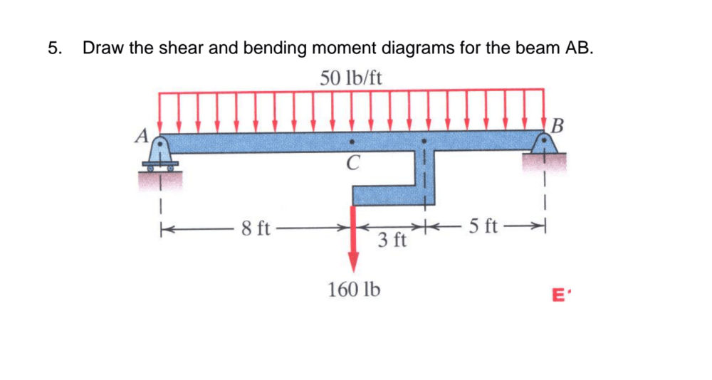 medium resolution of draw the shear and bending moment diagrams for the chegg com draw the shear and bending