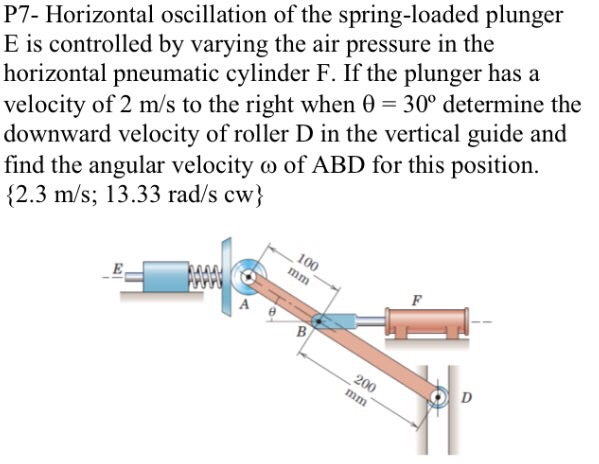 Solved: Horizontal Oscillation Of The Spring-loaded Plunge