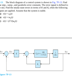 the block diagram of a control system is shown in fig  [ 1024 x 1008 Pixel ]