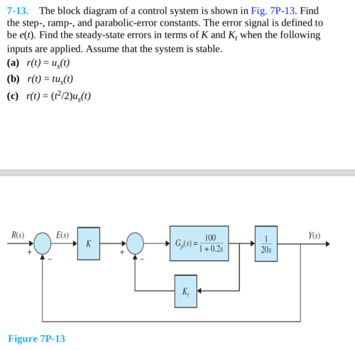 small resolution of the block diagram of a control system is shown in fig