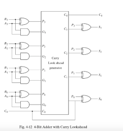 a full subtractor circuit with three inputs x y bin and two outputs diff and bout the circuit subtracts x y bin where b in is the input borrow  [ 952 x 916 Pixel ]