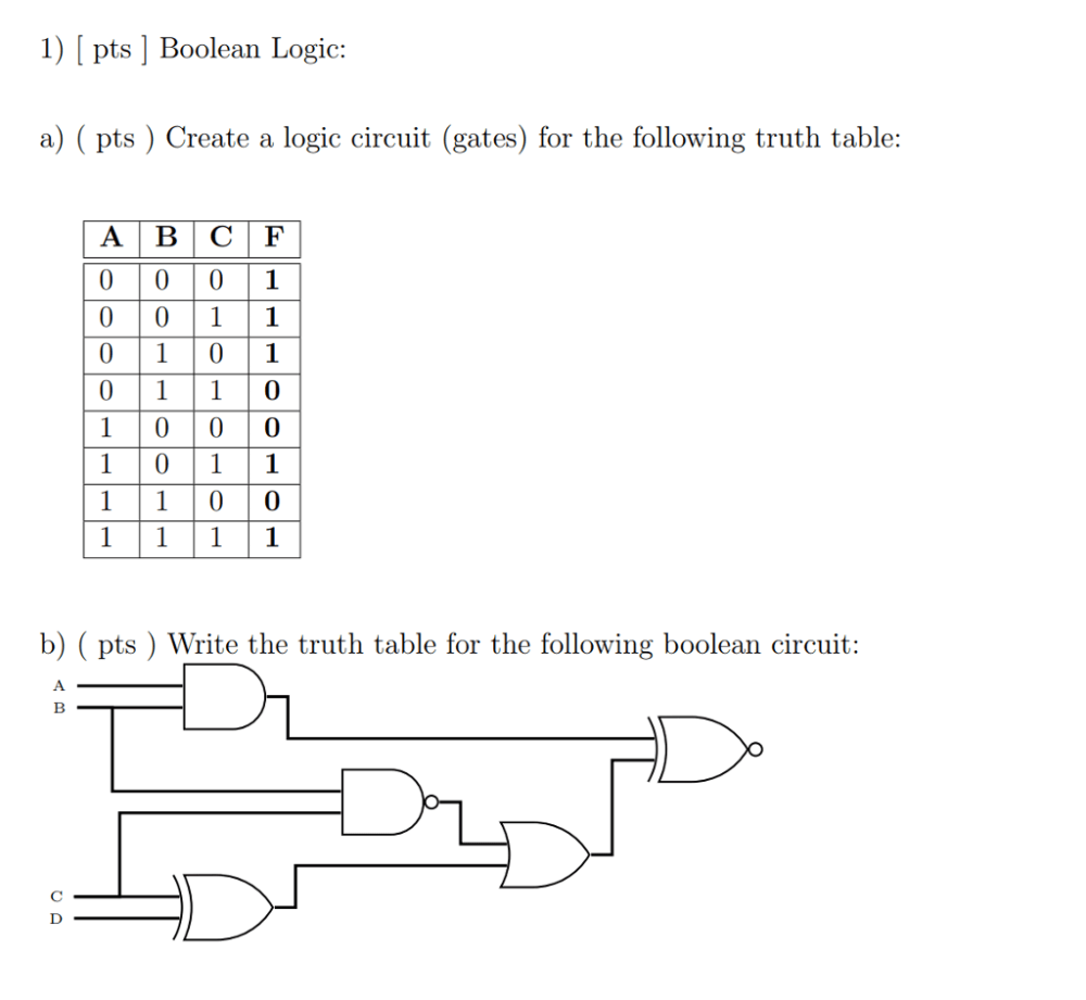 medium resolution of 1 pts boolean logic a pts create a logic circuit