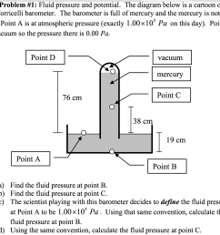 image for keith s problem 1 fluid pressure and potential the diagram [ 1746 x 1434 Pixel ]