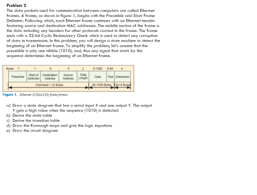small resolution of the data packets used for communication between co