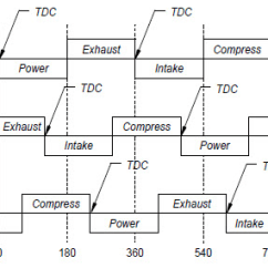 90 Degree Diagram 9 Lead 3 Phase Motor Wiring Solved Draw The Crank For A 6 Cylinder 4 S Angle Cyl 120 240 Tdc Exhaust Compress Powe