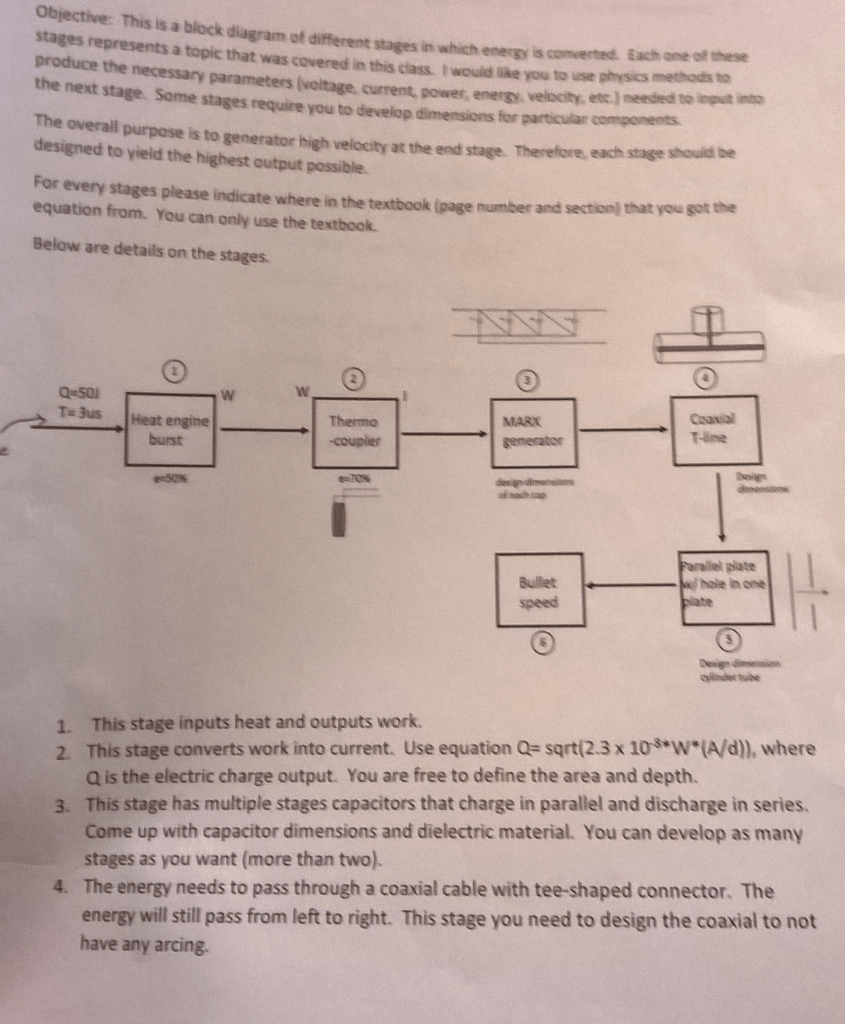 hight resolution of objective this a block diagram of different stages in which energy is comented each