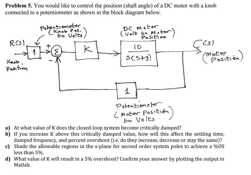 medium resolution of you would like to control the position shaft angl