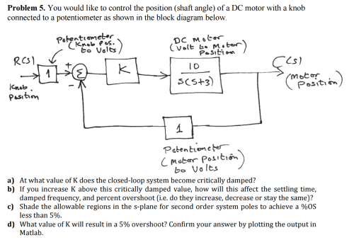 small resolution of you would like to control the position shaft angl
