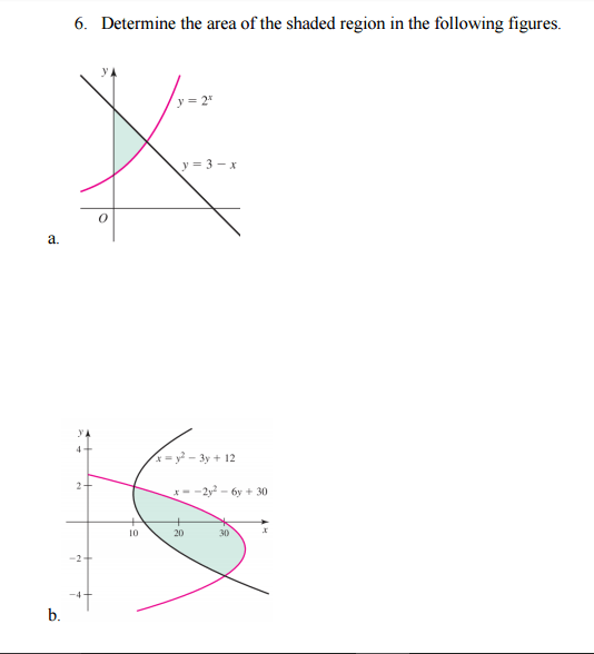 Solved: Determine The Area Of The Shaded Region In The Fol