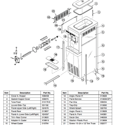 question margarita machine draw free body diagrams of each machine element and solve for all joint and shft loads  [ 836 x 1024 Pixel ]