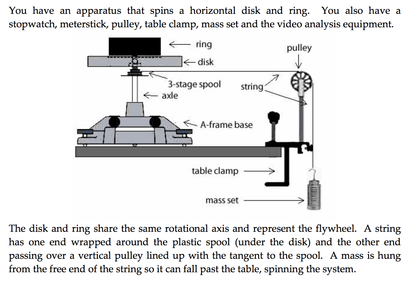 hight resolution of you have an apparatus that spins a horizontal disk and ring you also have a while examining the engine of your friend s snow blower