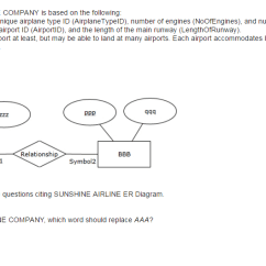 Airport Er Diagram 2000 Lincoln Town Car Radio Wiring Solved Sunshine Airline Company The For Su