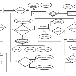 Er Model Diagram In Dbms Cat5e Wiring Wall Plate Database Management System Mysql Question Chegg Com Ques