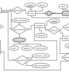 database management system dbms mysql ques [ 1720 x 1018 Pixel ]