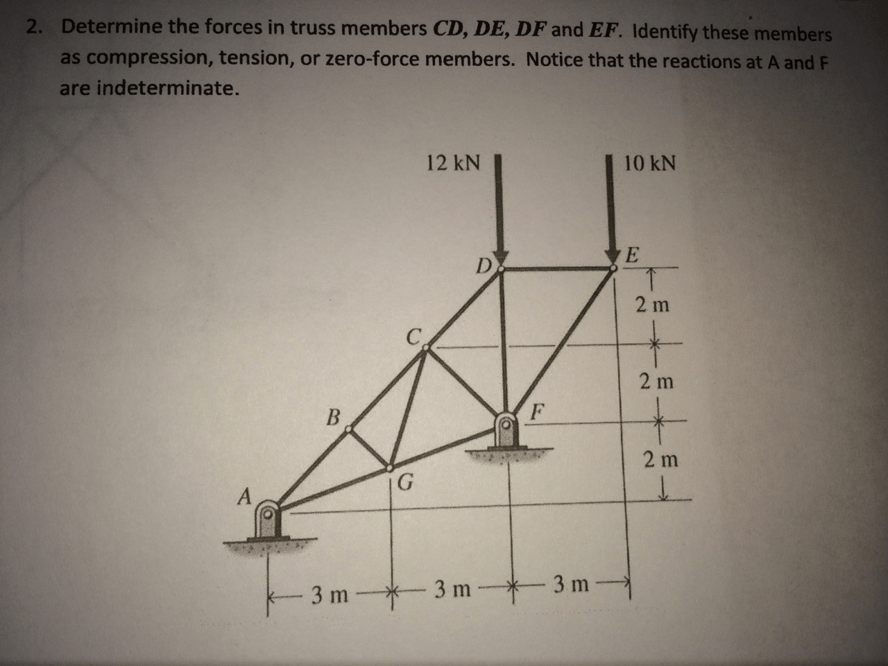 Solved Determine The Forces In Truss Members Cd De Df