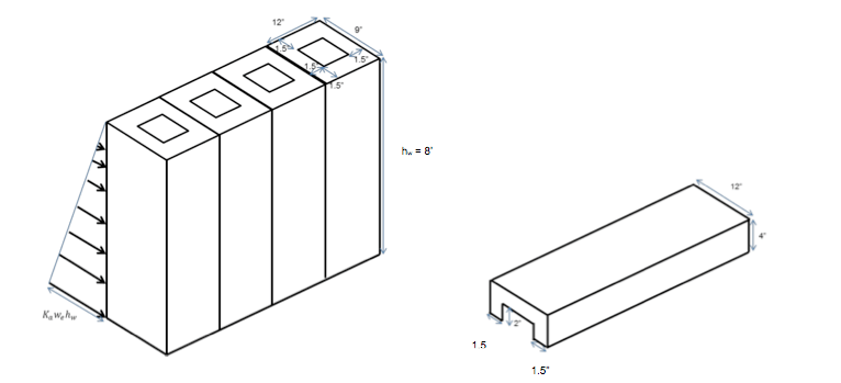 A Retaining Wall Is Constructed Of Concrete Pillar
