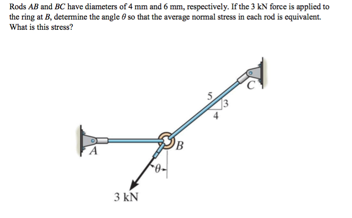 Solved: Rods AB And BC Have Diameters Of 4 Mm And 6 Mm, Re