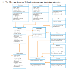 2 The Following Figure Is A UML Class Diagram On