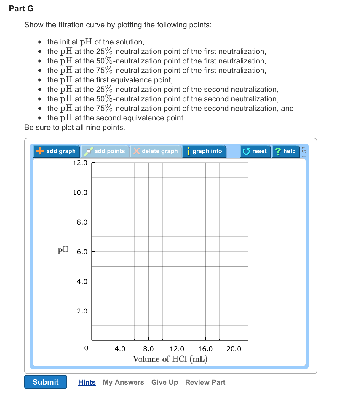 Show The Titration Curve By Plotting The Following