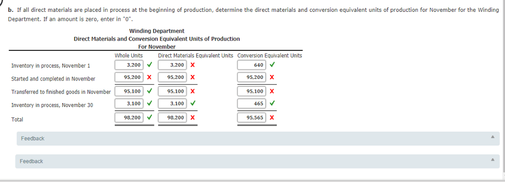 Solved: Equivalent Units Of Production Units Of Production