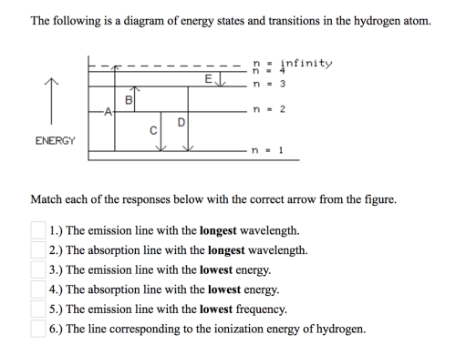 small resolution of the following is a diagram of energy states and transitions in the hydrogen atom n