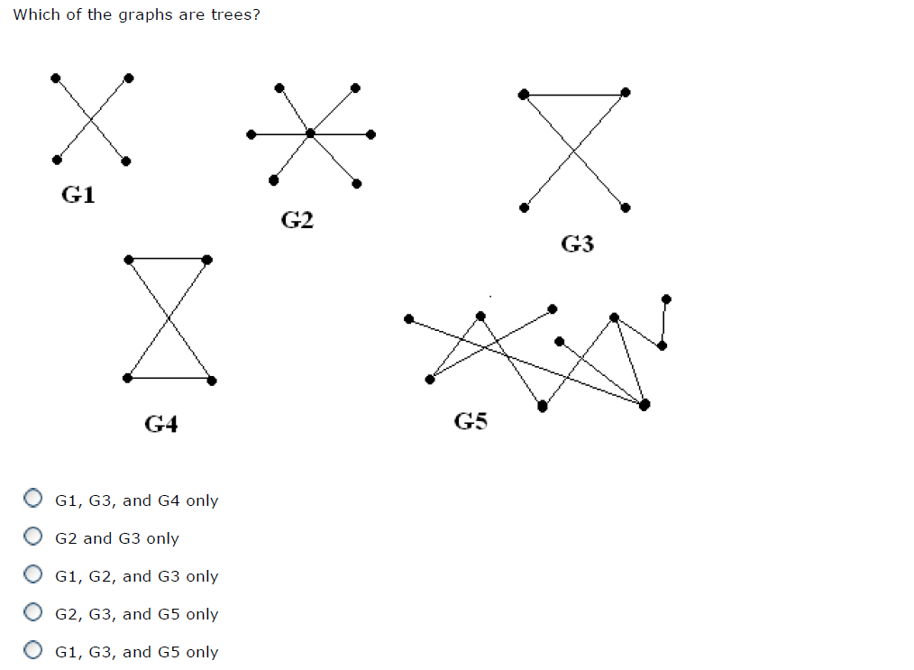 Solved: Which Of The Graphs Are Trees? G1 G2 G3 G4 G5 O G1