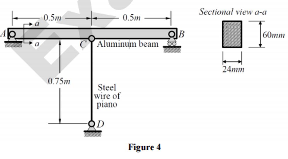 medium resolution of sectional view a a 0 5771 0 5777 60mm caluminum beam bo m beam eea ca 24mm 0 75