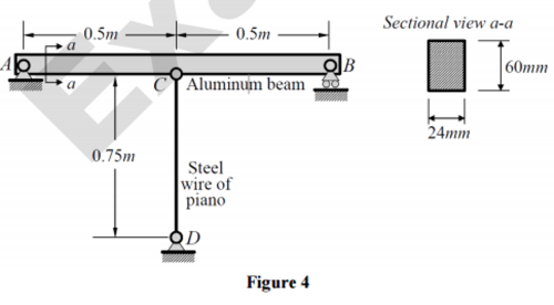 small resolution of sectional view a a 0 5771 0 5777 60mm caluminum beam bo m beam eea ca 24mm 0 75