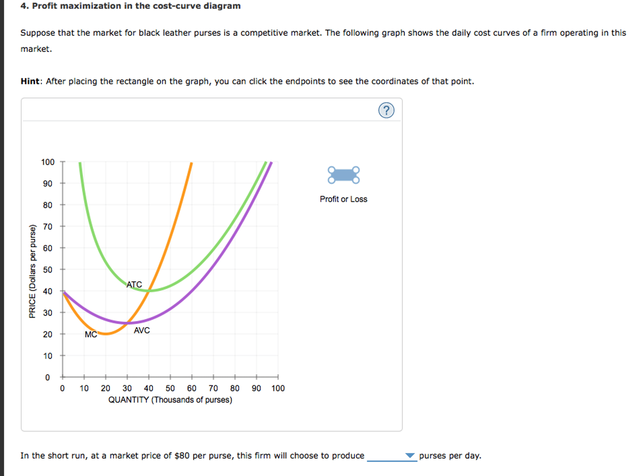Solved Profit Maximization In The Cost Curve Diagram Supp