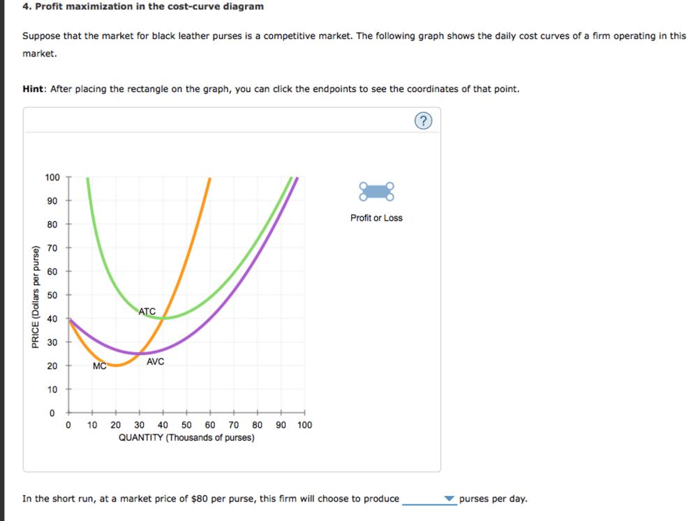medium resolution of profit maximization in the cost curve diagram sup