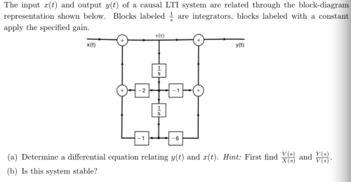 small resolution of input x t and output y t of a causal lti system