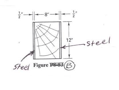 Solved: (A Determine The Allowable Bending Moment Around H