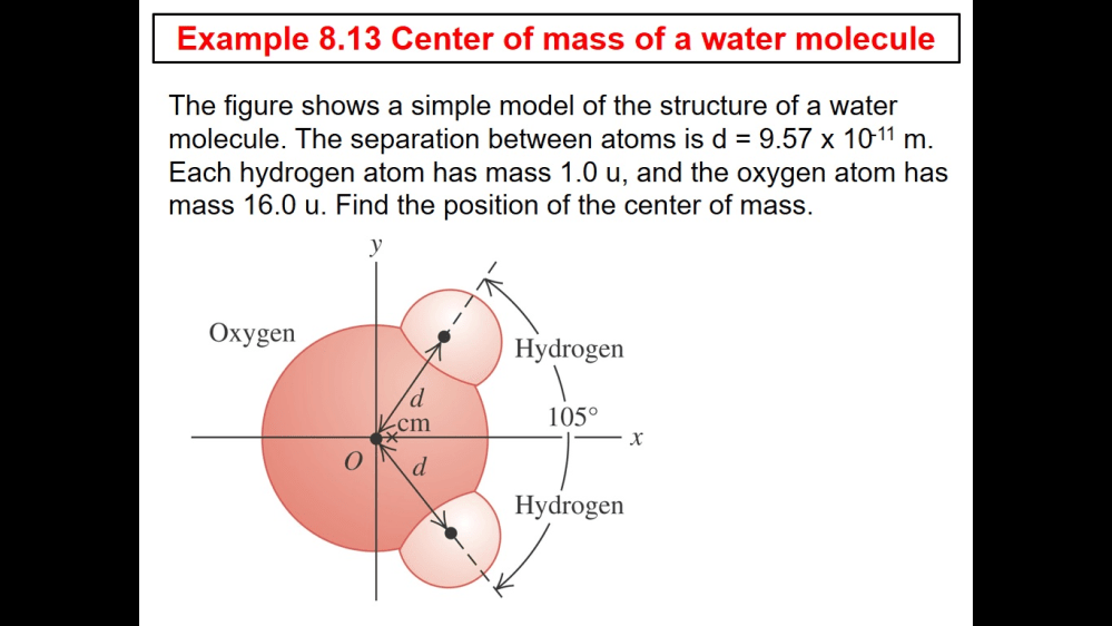 medium resolution of the figure shows a simple model of the structure o