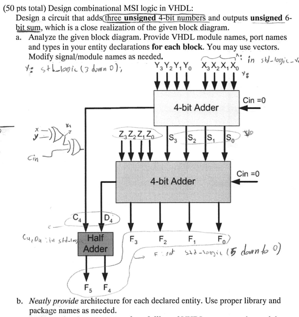 medium resolution of  image for 50 pts total design combinational msi logic in vhdl design a