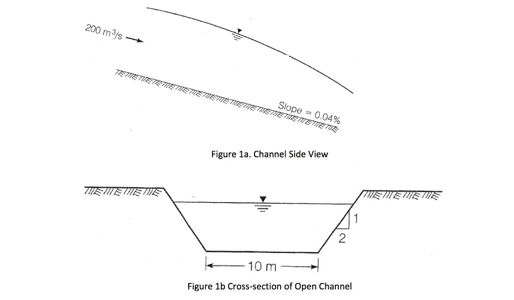 Solved: M3/s Slope ? 0.04% Figure 1a. Channel Side View 2