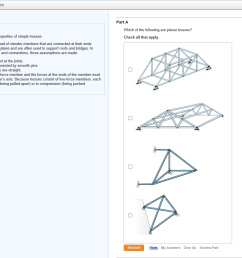 image for learning goal to identify the conceptual properties of simple trusses a truss [ 1229 x 911 Pixel ]