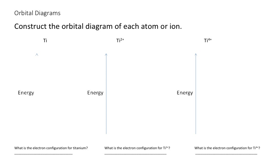 what is the orbital diagram solar wiring for caravan solved construct of each atom or ion diagrams ti ti2 ti4 energy
