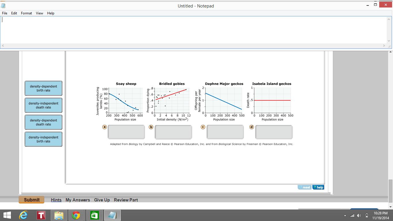 Solved Exploring Density Dependent And Density Independen