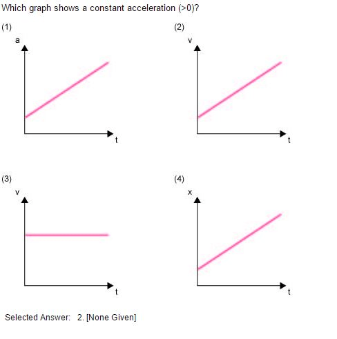 Solved: Which Graph Shows A Constant Acceleration (>0)? Se