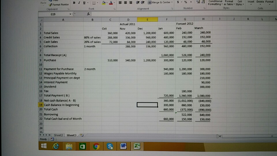 Solved: Construct A Cash Flow Forecast For The Following C ...