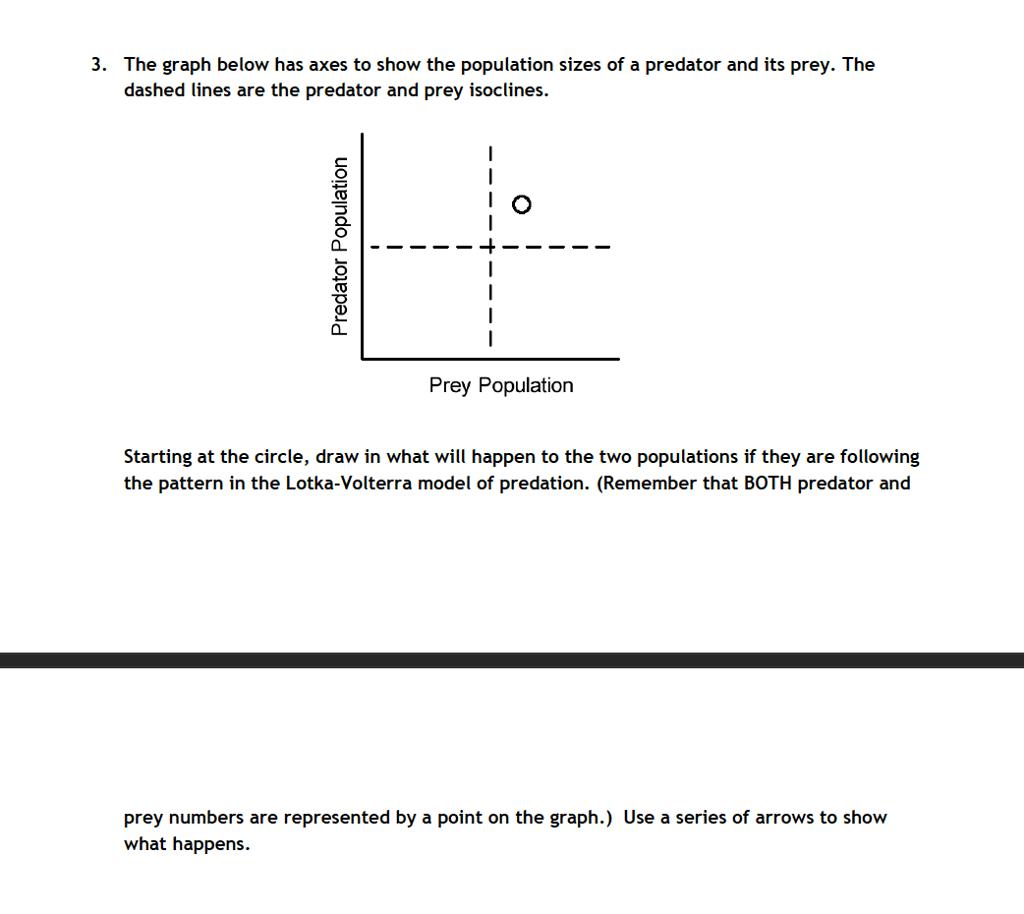 Predator Predator Prey Graph Questions