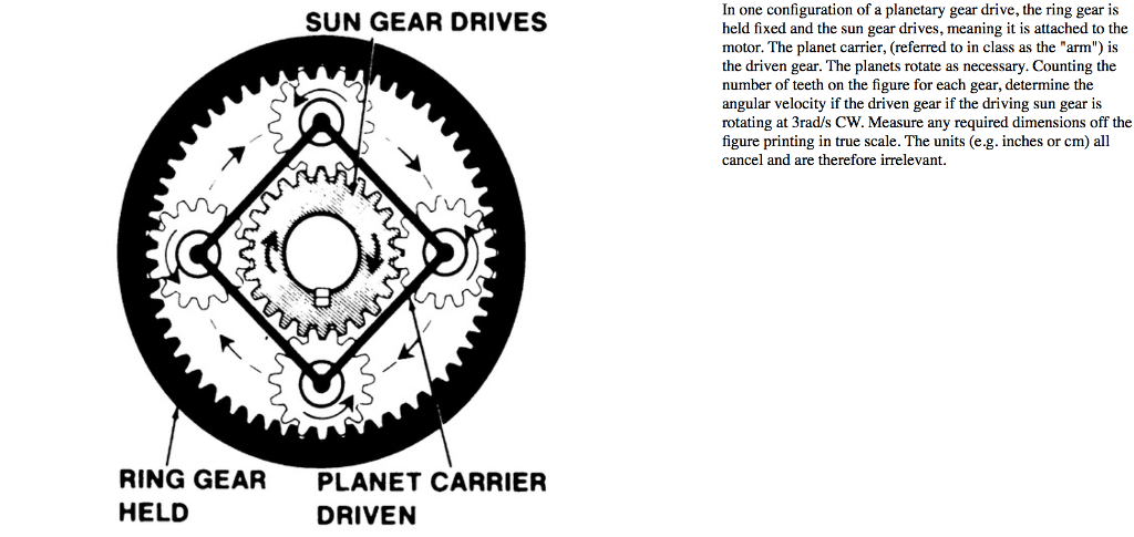 Solved: In One Configuration Of A Planetary Gear Drive, Th