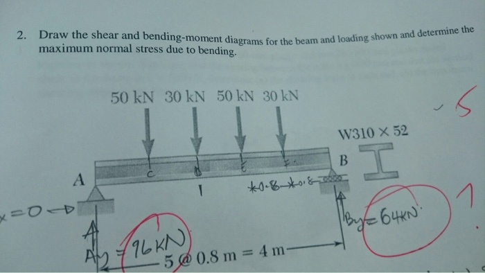 Draw Shear And Bending Moment Diagrams For All Beams By Davebusters